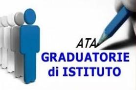 Pubblicazione graduatoria interna